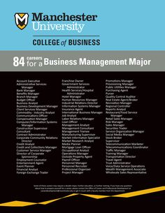 Why should I study management? 84 potential careers for a Business Management Ma… - business management Business Education, Education College, Business School, College Majors, Online College, Online Business, Job Career, Career Planning, Career Choices