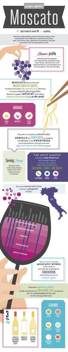 moscato infographic
