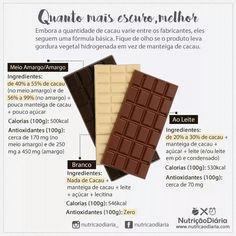 SIMPLESMENTE CURANDO: CHOCOLATES...