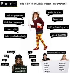 The How-to of #Digital Poster Presentations, #Teaching with Technology Webinar, June, 2015