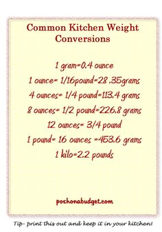 Common Kitchen Weight Conversions