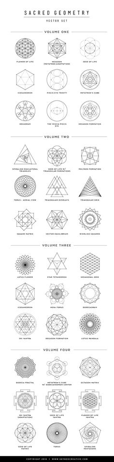 """""""I created this PDF guide and short video to go over a few Sacred Geometry symbols, their names and meanings -- learn more and how to create your own Sacred Geometry artwork (click the image to watch)"""":"""