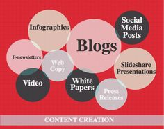 Content Types and Formats Mail Marketing, Content Marketing, Paper Press, Presentation Video, Press Release, White Paper, Infographic, Ivory, Social Media