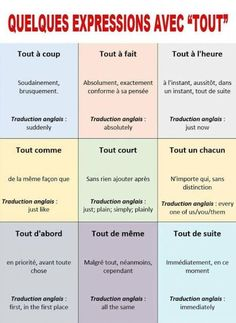 French phrases with TOUT by maryellen French Language Lessons, French Language Learning, French Lessons, Spanish Lessons, Spanish Language, Dual Language, German Language, Learn French Fast, Learn To Speak French
