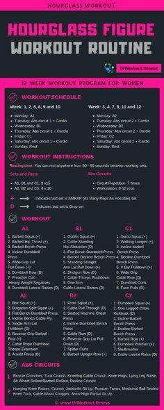 Hourglass Workout Plan | Dr Workout