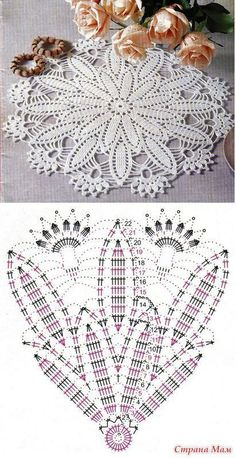 New Ideas For Crochet Rug Diagram Lace Doilies Crochet Doily Diagram, Crochet Doily Patterns, Crochet Chart, Crochet Designs, Mandala Crochet, Crochet Flowers, Crochet Dollies, Crochet Diy, Thread Crochet