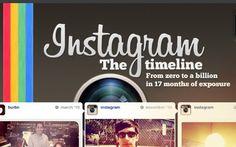Instagram's journey from zero-value startup to $1 billion Facebook acquisition, as told through Instagram photos.
