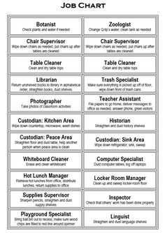 Using a Classroom Job Chart - Virtually Montessori