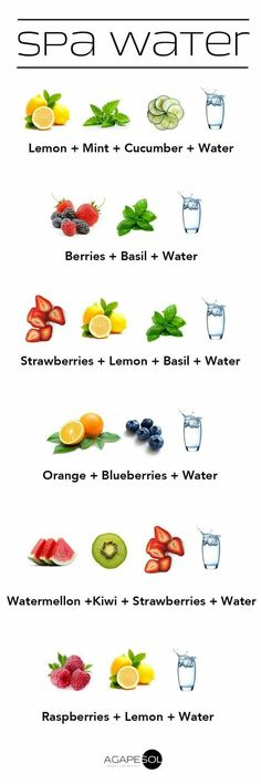 Easy ways to refresh your water throughout the week and detox your body!