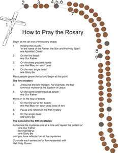 Pray Your Rosary