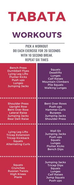 Functional Tabata Workouts for Home or On-the-Go Cardio Hitt Workout, Tabata Workouts At Home, Weight Lifting Workouts, Body Workouts, Hiit, Gym Workout Plan For Women, Fitness Workout For Women, Tabata Training, Plie Squats