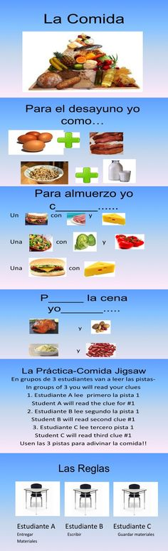 La comida:interactive presentation, jigsaw activity, and exit pass. This is a fantastic lesson to have your students speaking in Spanish.