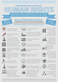 Infographic: Universal Declaration Of Human Rights