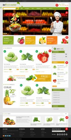 AnnieCannons worked with Change A Path to develop a website that You can find Backend developer and more on our website. Food Web Design, App Design, Fruit Packaging, Ecommerce Website Design, Wordpress Theme Design, Showcase Design, Social Media Design, Templates, Shopping Apps