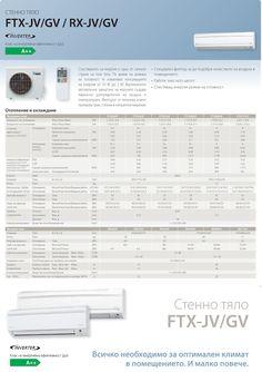 DAIKIN FTX35JV/RX35JV - ПРОМО ЦЕНА С МОНТАЖ - Климатици от АЙ ТИ КЛИМА ЕООД - обслужваме Пловдив и Страната