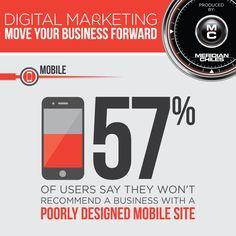 Mini Message | Mobile
