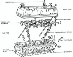 Image result for nissan 720 4x4 driveline layout Datsun