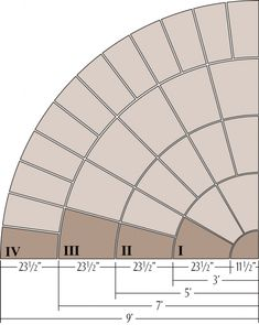 Radial Schematic for round patios and curved walkways