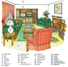 DZ Language Consulting: Parts of the HOUSE