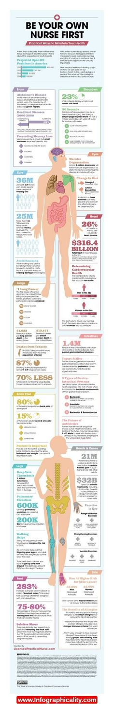 Your Nurse First Infographic - http://infographicality.com/your-nurse-first-infographic/