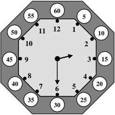 β Δημοτικου Ολη η Θεωρια Και Ασκησεις Greek Language, School Frame, Clock, Teaching, Watch, Greek, Clocks, Education, Onderwijs