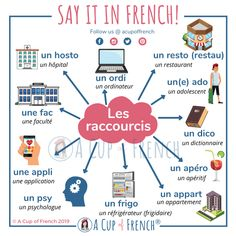 French Slang, French Verbs, French Grammar, French Phrases, English Grammar, French Language Lessons, French Lessons, Spanish Lessons, Spanish Language