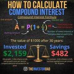 Financial Quotes, Financial Success, Financial Literacy, Financial Planning, Savings And Investment, Math Formulas, Do It Yourself Furniture, Managing Your Money, Budgeting Finances