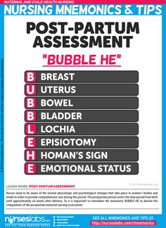 """Postpartum Assessment: """"BUBBLE-HE"""""""