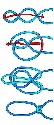 Nudo mariposa alpino  para formar un lazo fijo en el medio de una cuerda. Puede ser hecho en una cuerda sin acceso al final de los extremos  http://es.wikipedia.org/wiki/Nudo_mariposa_alpino