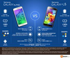 Samsung Galaxy Mobiles : Infographics Comparing Samsung Galaxy S5 and Galaxy Alpha #Samsung #Galaxy #S5 #Mobile #Moblies #Latest #India