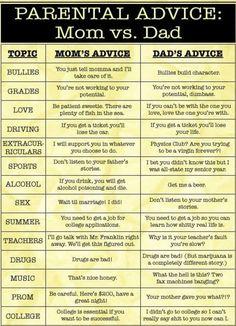 Mom's Advice Vs. Dad's Advice
