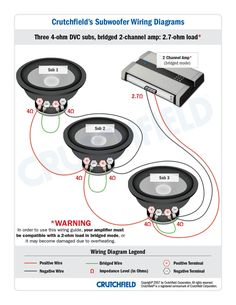 top 10 subwoofer wiring diagram free download 3 dvc 4 ohm 2 ch top rh pinterest com