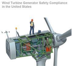 Alekogreenenergy provide Higher level of energy efficiency Wind turbines generators for more information visit    http://www.alekogreenenergy.com/Wind_Turbines_s/1814.htm
