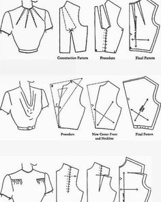 21 Ideas Sewing Patterns Free Women Top Cowl Neck For 2019 Sewing Patterns Free, Sewing Tutorials, Clothing Patterns, Free Pattern, Techniques Couture, Sewing Techniques, Pattern Cutting, Pattern Making, Free Clothes
