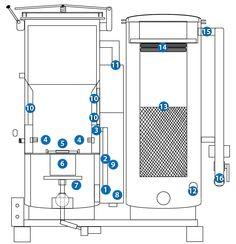 Gasifier-flow-chart