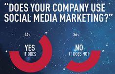Social Media - 2014 Marketing Strategy
