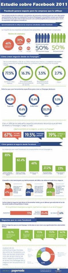 Estudio sobre facebook 2011-Infografía- http://www.seosalamanca.com/estudio-sobre-facebook-2011