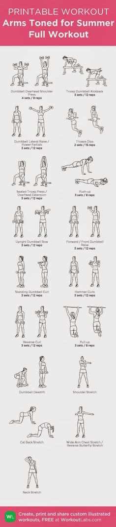 Tone up your arms in 7 days | Look Great, Feel Great