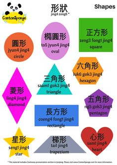 CantonSponge brings Cantonese Language Learning to life via fun activities and resources, including (but not limited to) flashcards, posters and song sheets. Basic Chinese, Chinese Words, Learn Chinese, French Lessons, Spanish Lessons, English Lessons, Cantonese Language, Chinese Language, German Language