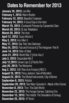 Dates to remember for 2013…