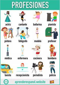 Spanish Lessons For Kids, Learning Spanish For Kids, Spanish Basics, Spanish Language Learning, Spanish 101, Spanish Classroom Activities, Spanish Teaching Resources, Spanish Flashcards, Spanish Vocabulary