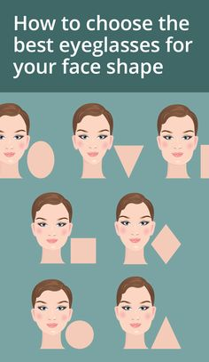 03746aab44 How to Choose Eyeglass Frames for Your Face Shape