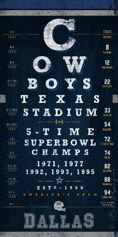 Dallas Cowboys Super Bowl Championship Years Eye Chart - Perfect Valentines or Birthday Gift - Unframed Prints Cowboys 4, Dallas Cowboys Football, Cowboys Apparel, Football Memes, Denver Broncos, Chicago Bulls, Cowboy Love, Nfc East, How Bout Them Cowboys