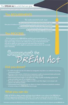 Graphics - ille the gal Dream Act, Acting, Graphics, Graphic Design, Printmaking