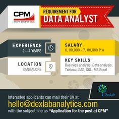 Requirement for Data Analyst