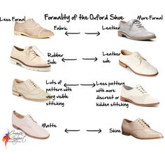 How to choose your shoes based on formality - discover how to interpret the formality of the oxford shoe