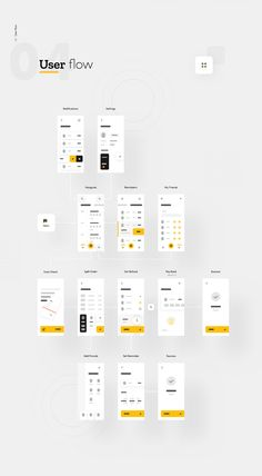 We create a beautiful design with passion for startups & leading brands Inquiries - client Android App Design, Ios App Design, Mobile App Design, Mobile Ui, Wireframe Design, Interface Design, App Wireframe, Dashboard Interface, App Design Inspiration