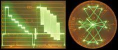 Résultats de recherche d'images pour «vectorscope»