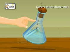 Law of Conservation of Mass experiment- Chemistry