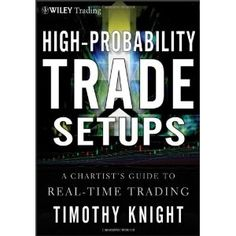 Wave Theory, Intraday Trading, Marketing Professional, Financial Markets, Technical Analysis, Latest Books, Forex Trading Strategies, Stock Market, Investing